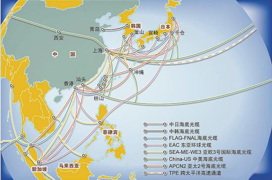 中国国际出口光缆分布